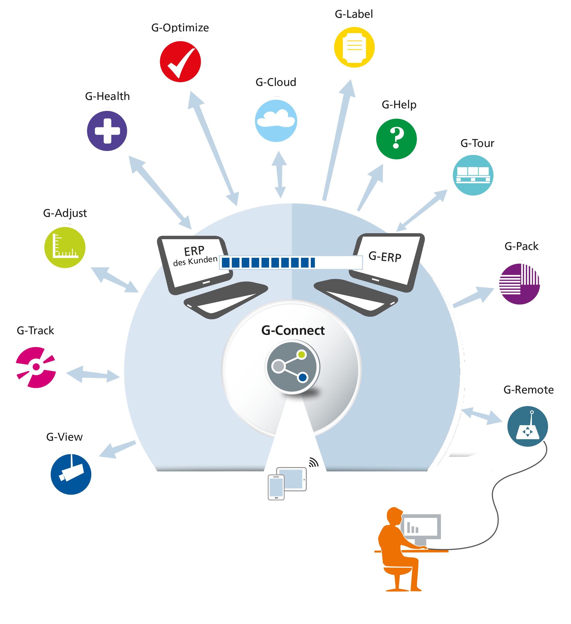 Gaemmerler-Software-Produktionssteuerung